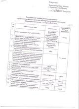 Куркинское ш вл 15 к 1,2 _1.JPG